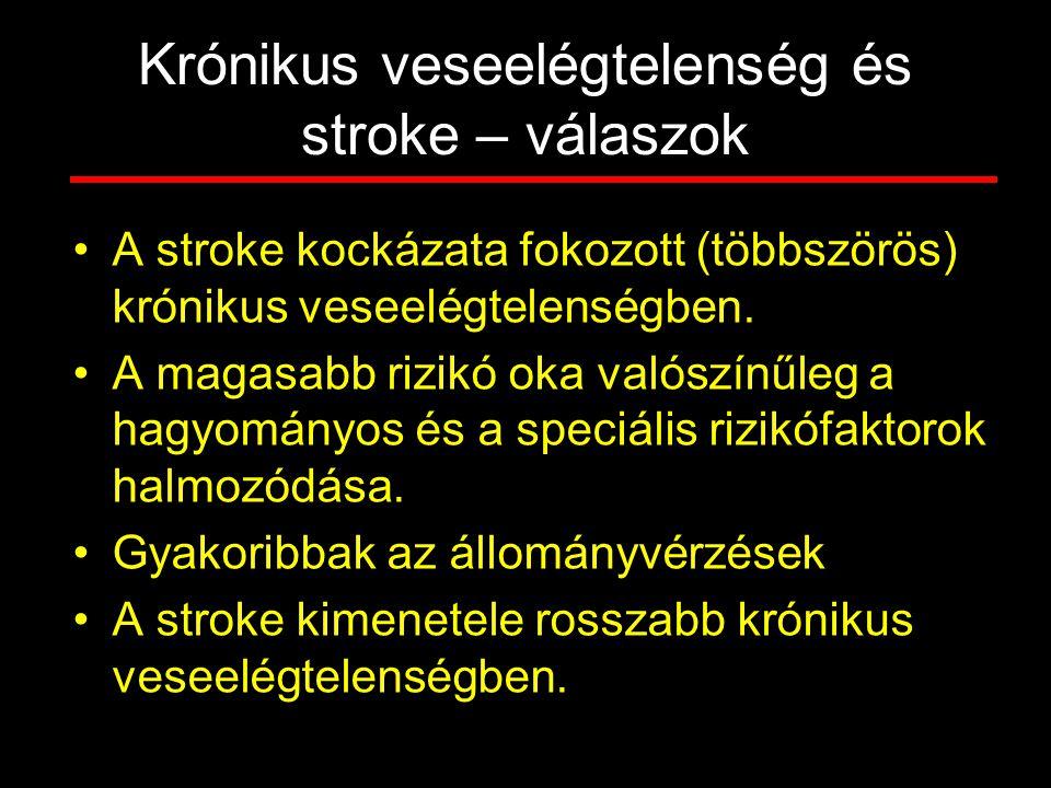 Krónikus veseelégtelenség és stroke – válaszok A stroke kockázata fokozott (többszörös) krónikus veseelégtelenségben. A magasabb rizikó oka valószínűl