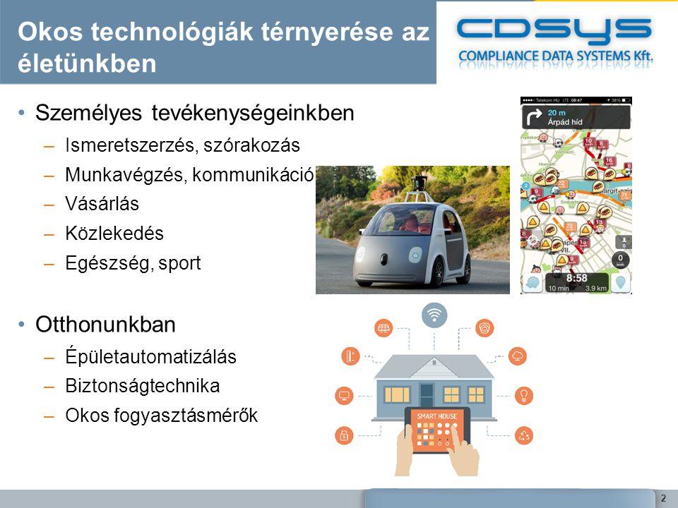 Okos technológiák térnyerése az életünkben Személyes tevékenységeinkben –Ismeretszerzés, szórakozás –Munkavégzés, kommunikáció –Vásárlás –Közlekedés –