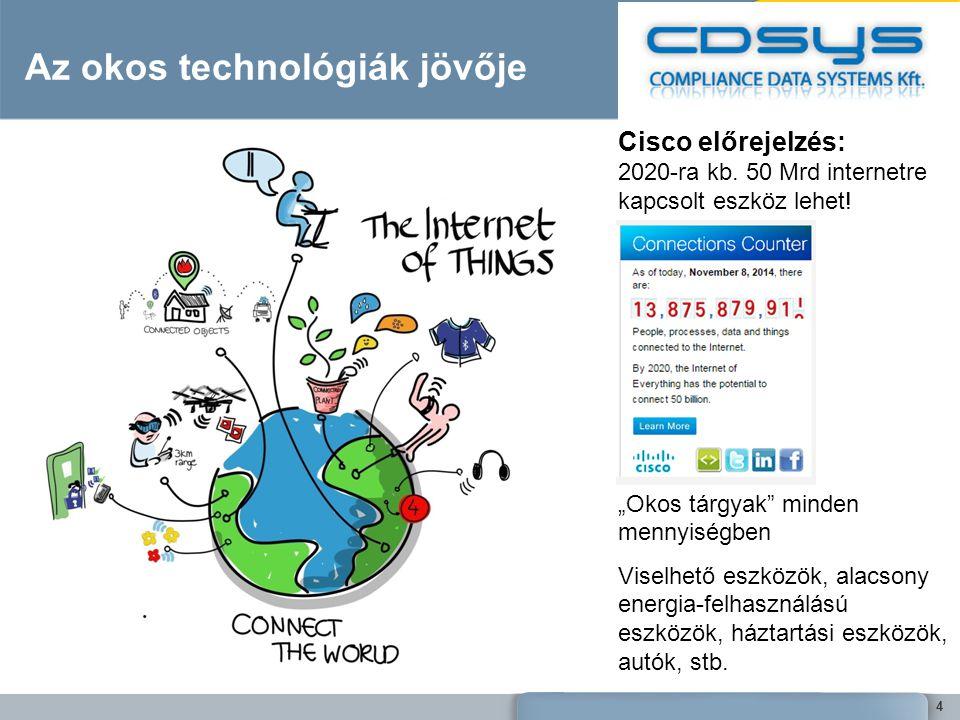 """Az okos technológiák jövője 4 Cisco előrejelzés: 2020-ra kb. 50 Mrd internetre kapcsolt eszköz lehet! """"Okos tárgyak"""" minden mennyiségben Viselhető esz"""