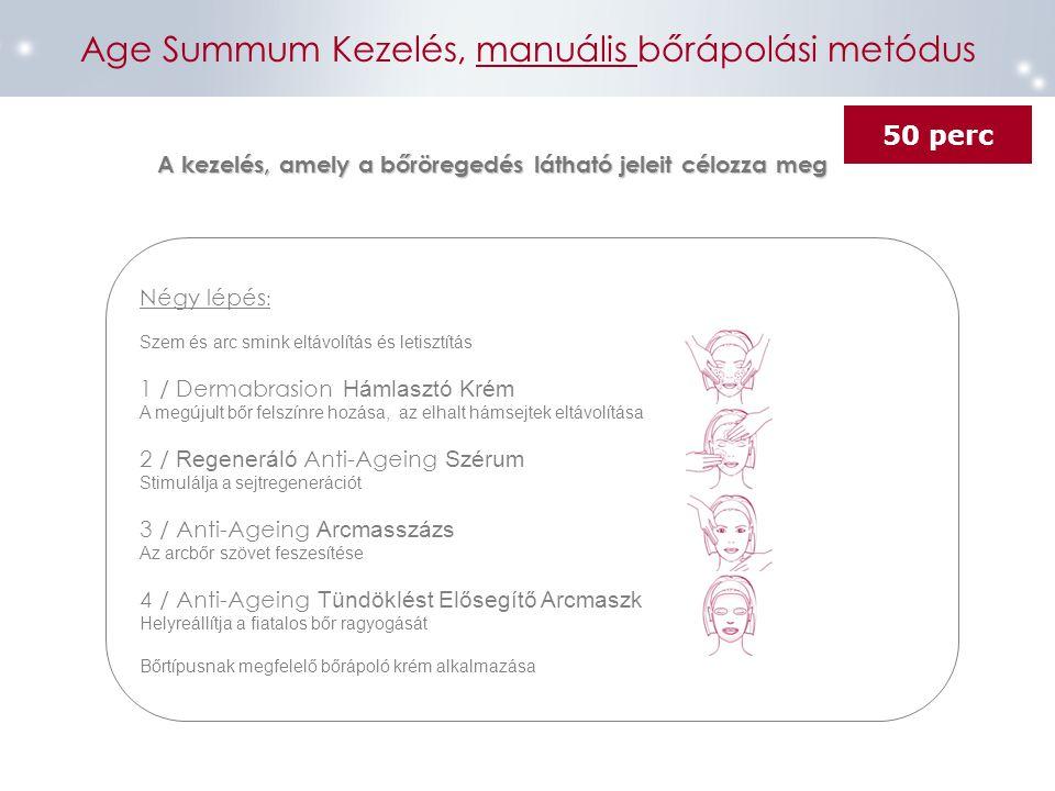 A kezelés, amely a bőröregedés látható jeleit célozza meg Age Summum Kezelés, manuális bőrápolási metódus Négy lépés : Szem és arc smink eltávolítás é