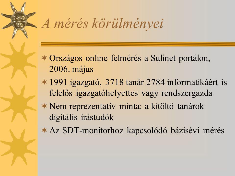 A mérés körülményei  Országos online felmérés a Sulinet portálon, 2006.