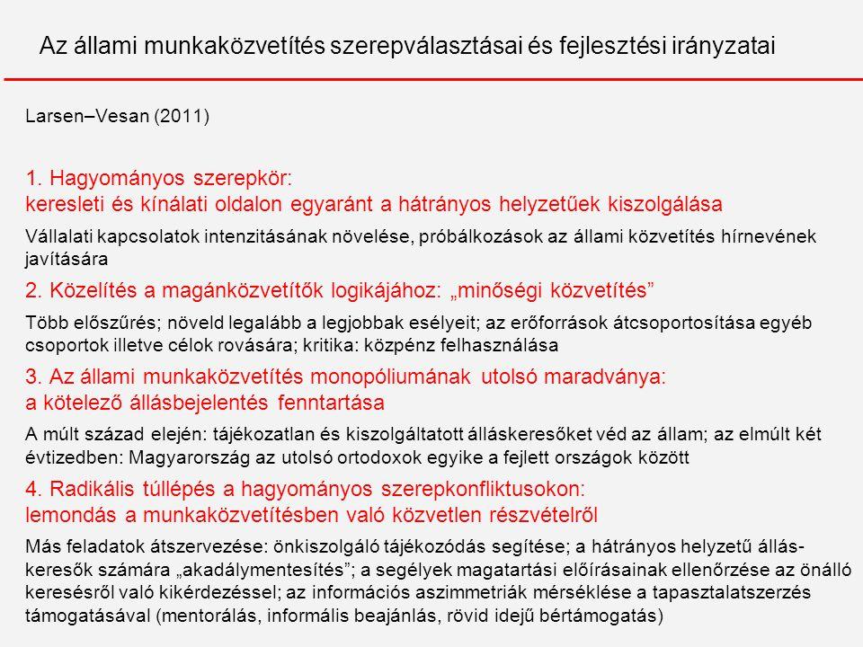 Az állami munkaközvetítés szerepválasztásai és fejlesztési irányzatai Larsen–Vesan (2011) 1.