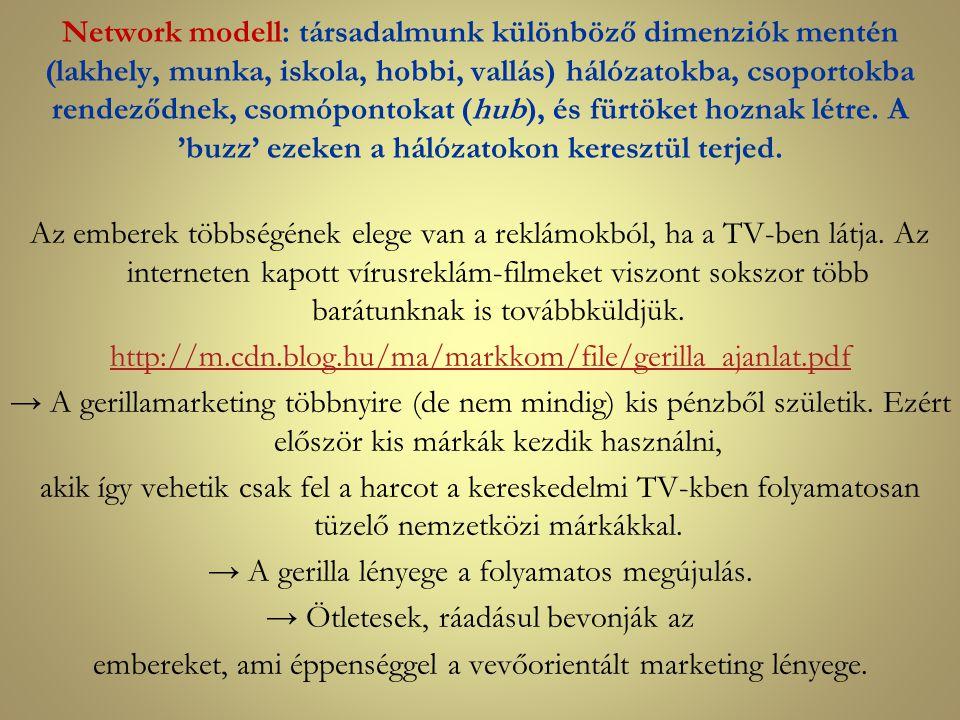 Network modell: társadalmunk különböző dimenziók mentén (lakhely, munka, iskola, hobbi, vallás) hálózatokba, csoportokba rendeződnek, csomópontokat (h