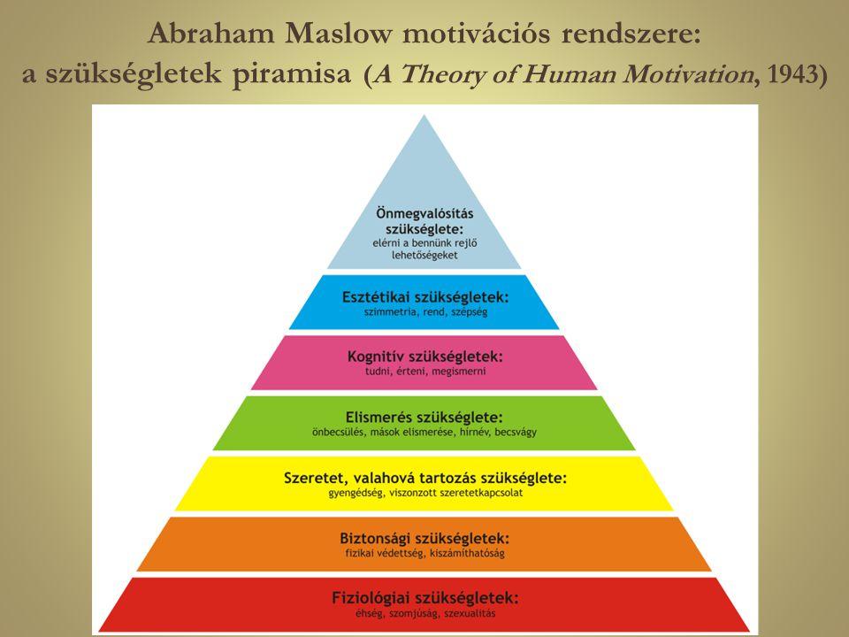 Abraham Maslow motivációs rendszere: a szükségletek piramisa (A Theory of Human Motivation, 1943)