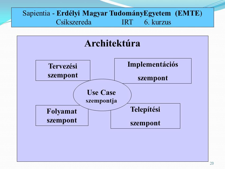 20 Architektúra Tervezési szempont Implementációs szempont Folyamat szempont Telepítési szempont Use Case szempontja Sapientia - Erdélyi Magyar Tudomá