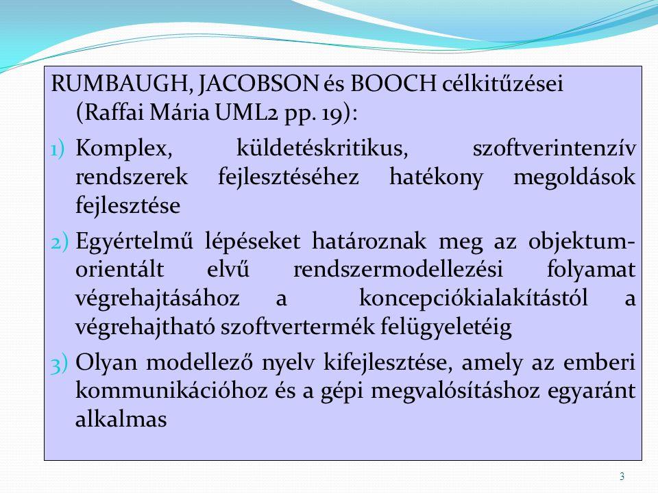 RUMBAUGH, JACOBSON és BOOCH célkitűzései (Raffai Mária UML2 pp. 19): 1) Komplex, küldetéskritikus, szoftverintenzív rendszerek fejlesztéséhez hatékony