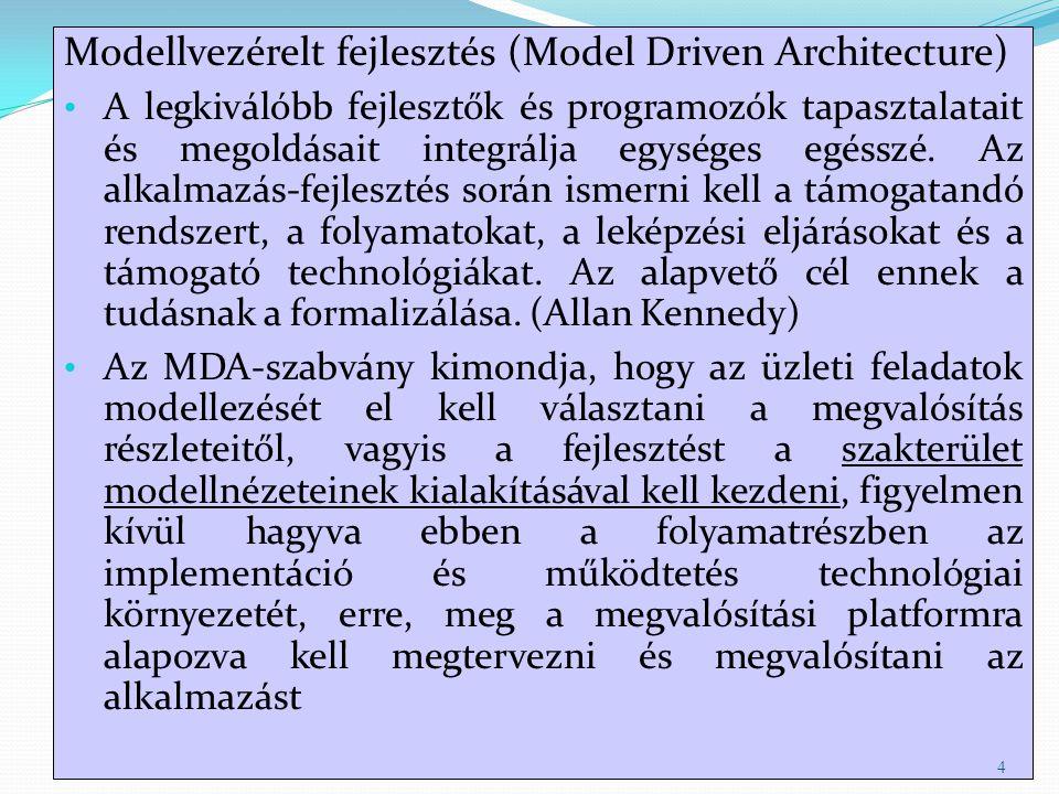 Modellvezérelt fejlesztés (Model Driven Architecture) A legkiválóbb fejlesztők és programozók tapasztalatait és megoldásait integrálja egységes egéssz