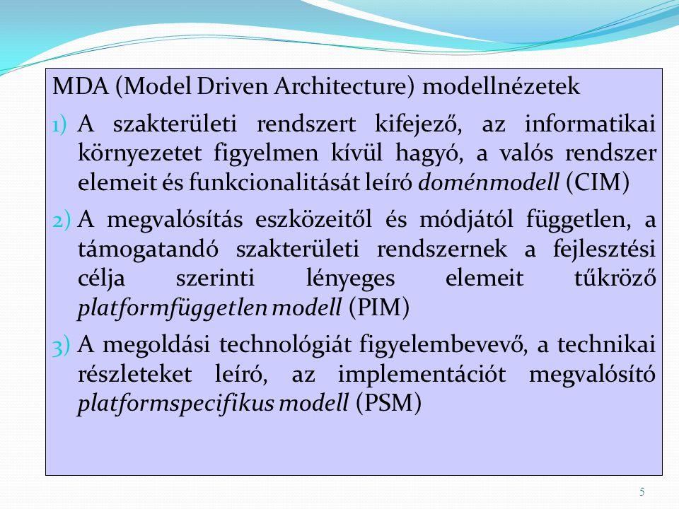 MDA (Model Driven Architecture) modellnézetek 1) A szakterületi rendszert kifejező, az informatikai környezetet figyelmen kívül hagyó, a valós rendsze