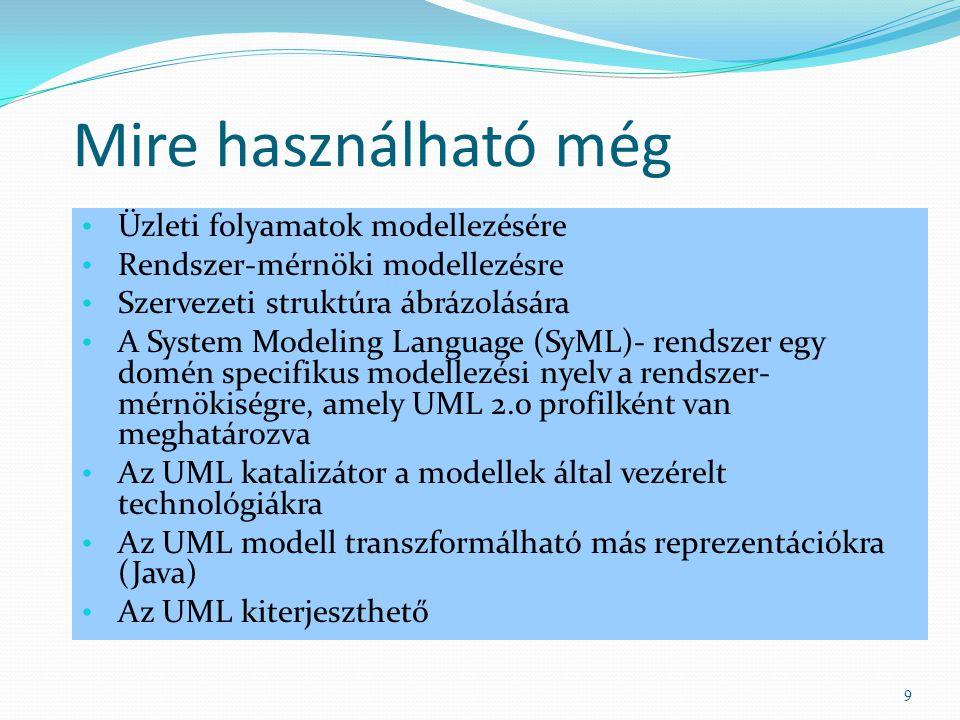 Mire használható még Üzleti folyamatok modellezésére Rendszer-mérnöki modellezésre Szervezeti struktúra ábrázolására A System Modeling Language (SyML)