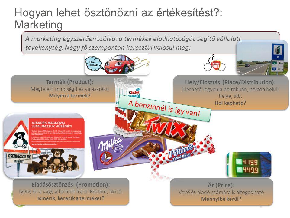 Hogyan lehet ösztönözni az értékesítést?: Marketing Ár (Price): Vevő és eladó számára is elfogadható Mennyibe kerül? Ár (Price): Vevő és eladó számára