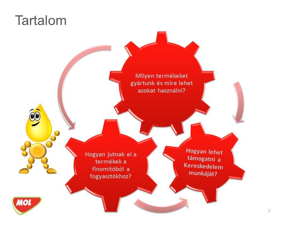 Milyen termékeket gyártunk és mire lehet azokat használni? Hogyan jutnak el a termékek a finomítóból a fogyasztókhoz? Hogyan lehet támogatni a Kereske