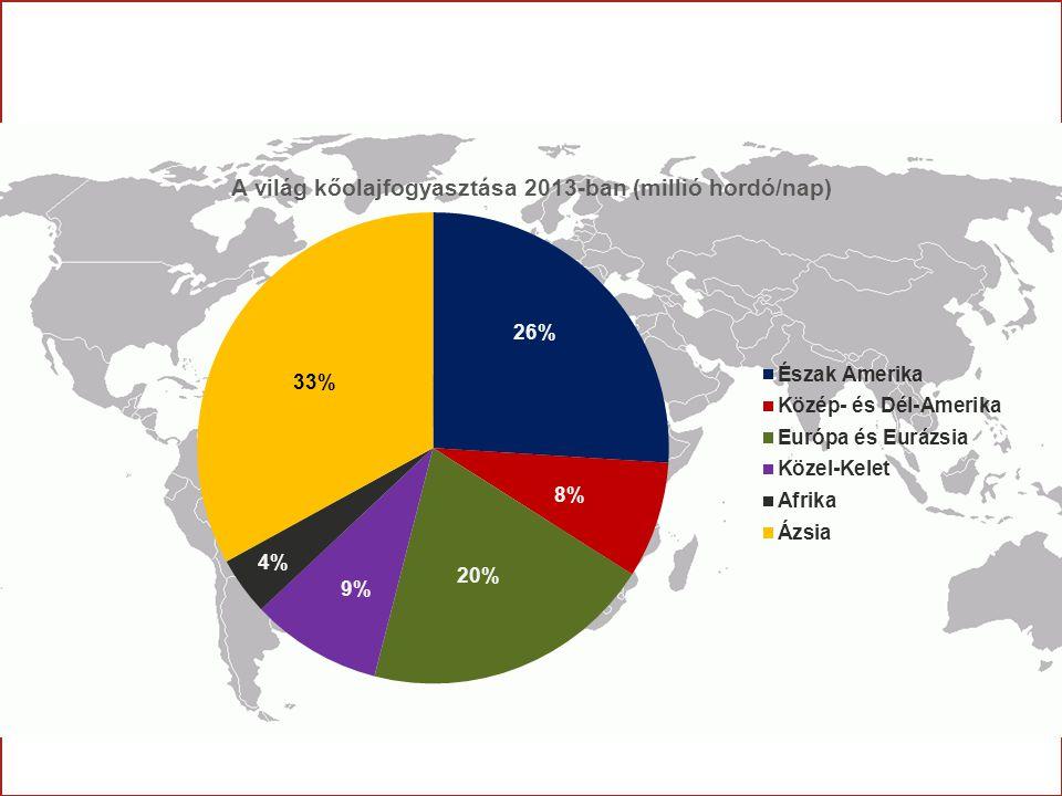 5 5 ?!! Olaj készletek területi elhelyezkedése 2013-ban (milliárd hordóban) A jelenlegi fogyasztás mellett ez kb 51 évig elegendő mától fogva! És menn