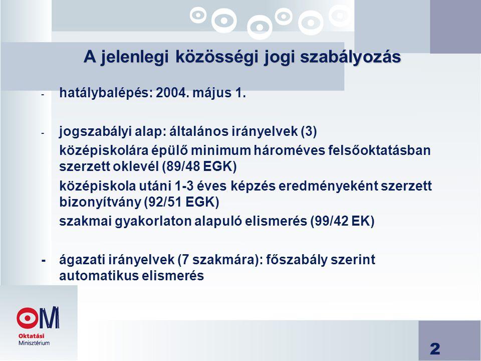 2 A jelenlegi közösségi jogi szabályozás - hatálybalépés: 2004.