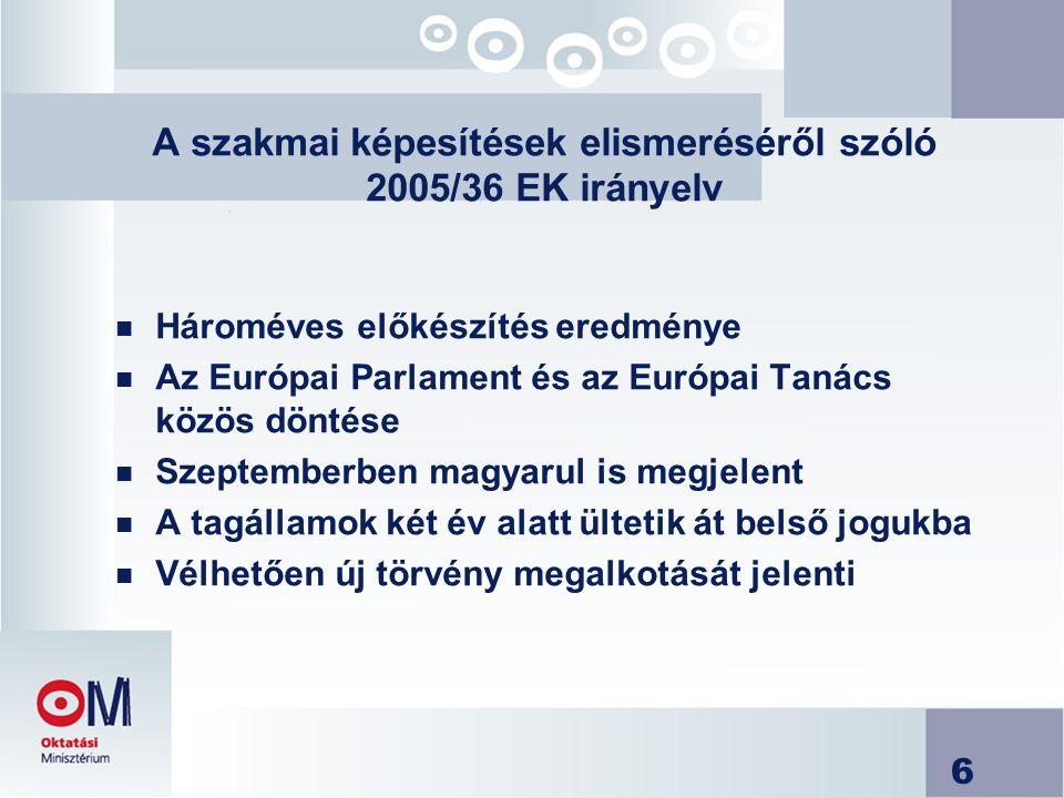 6 A szakmai képesítések elismeréséről szóló 2005/36 EK irányelv n Hároméves előkészítés eredménye n Az Európai Parlament és az Európai Tanács közös döntése n Szeptemberben magyarul is megjelent n A tagállamok két év alatt ültetik át belső jogukba n Vélhetően új törvény megalkotását jelenti