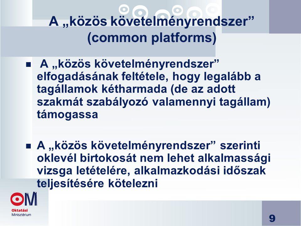 """9 A """"közös követelményrendszer (common platforms) n A """"közös követelményrendszer elfogadásának feltétele, hogy legalább a tagállamok kétharmada (de az adott szakmát szabályozó valamennyi tagállam) támogassa n A """"közös követelményrendszer szerinti oklevél birtokosát nem lehet alkalmassági vizsga letételére, alkalmazkodási időszak teljesítésére kötelezni"""