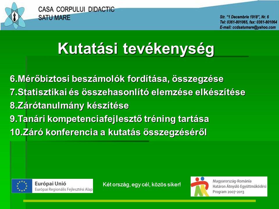 Kutatási tevékenység 6.Mérőbiztosi beszámolók fordítása, összegzése 7.Statisztikai és összehasonlító elemzése elkészítése 8.Zárótanulmány készítése 9.Tanári kompetenciafejlesztő tréning tartása 10.Záró konferencia a kutatás összegzéséről Két ország, egy cél, közös siker!
