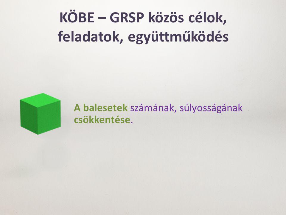 KÖBE – GRSP közös célok, feladatok, együttműködés A balesetek számának, súlyosságának csökkentése.