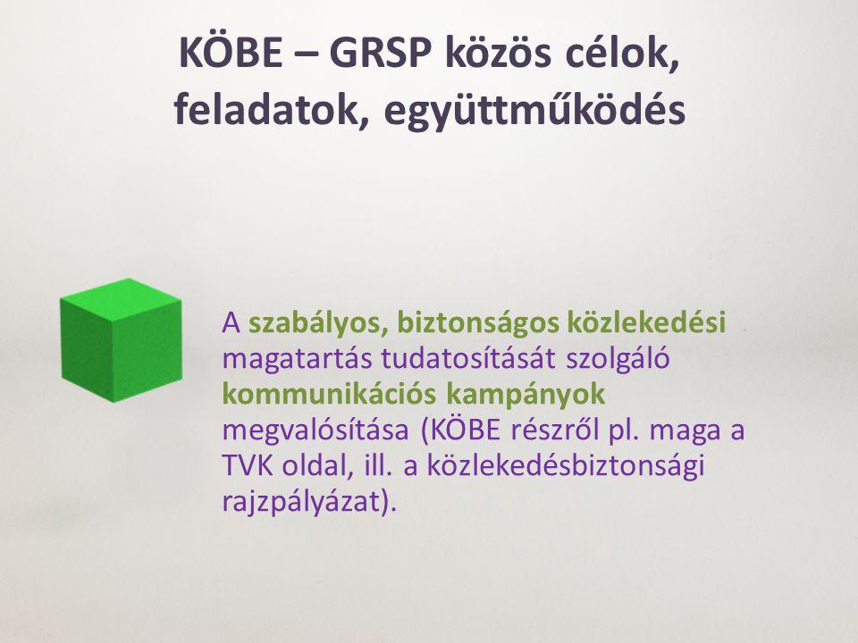 KÖBE – GRSP közös célok, feladatok, együttműködés A szabályos, biztonságos közlekedési magatartás tudatosítását szolgáló kommunikációs kampányok megvalósítása (KÖBE részről pl.