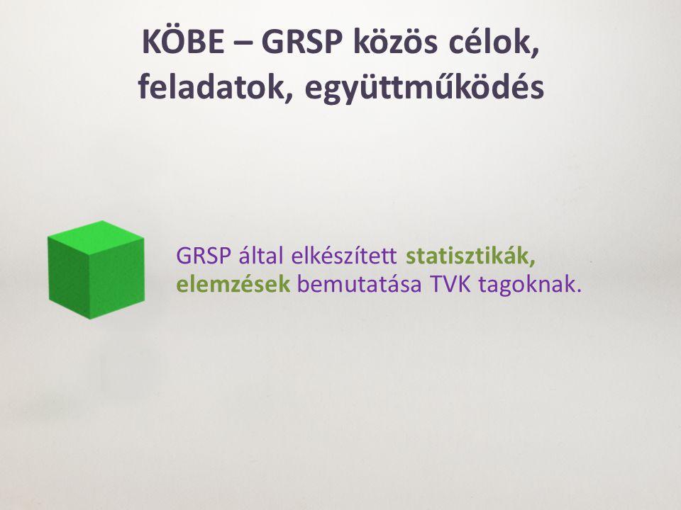 KÖBE – GRSP közös célok, feladatok, együttműködés GRSP által elkészített statisztikák, elemzések bemutatása TVK tagoknak.