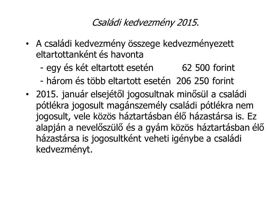 Egyéni vállalkozókat érintő módosítások A 2015.