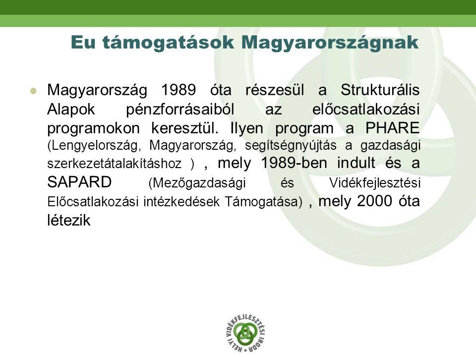 Eu támogatások Magyarországnak Magyarország 1989 óta részesül a Strukturális Alapok pénzforrásaiból az előcsatlakozási programokon keresztül.