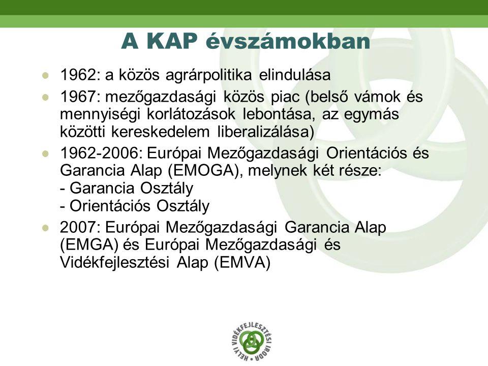A KAP évszámokban 1962: a közös agrárpolitika elindulása 1967: mezőgazdasági közös piac (belső vámok és mennyiségi korlátozások lebontása, az egymás közötti kereskedelem liberalizálása) 1962-2006: Európai Mezőgazdasági Orientációs és Garancia Alap (EMOGA), melynek két része: - Garancia Osztály - Orientációs Osztály 2007: Európai Mezőgazdasági Garancia Alap (EMGA) és Európai Mezőgazdasági és Vidékfejlesztési Alap (EMVA)
