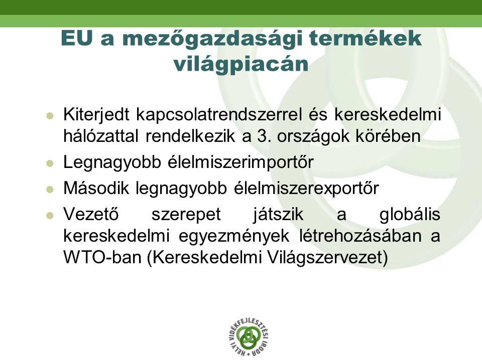 EU a mezőgazdasági termékek világpiacán Kiterjedt kapcsolatrendszerrel és kereskedelmi hálózattal rendelkezik a 3.