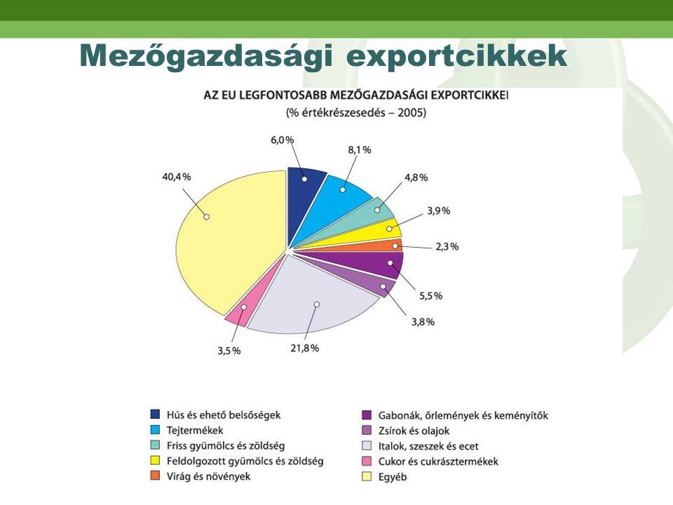Mezőgazdasági exportcikkek