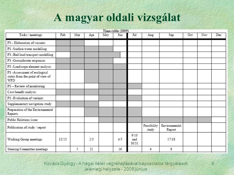 Kovács György - A hágai ítélet végrehajtásával kapcsolatos tárgyalások jelenlegi helyzete - 2009 június 9 A magyar oldali vizsgálat Time-table (2009)