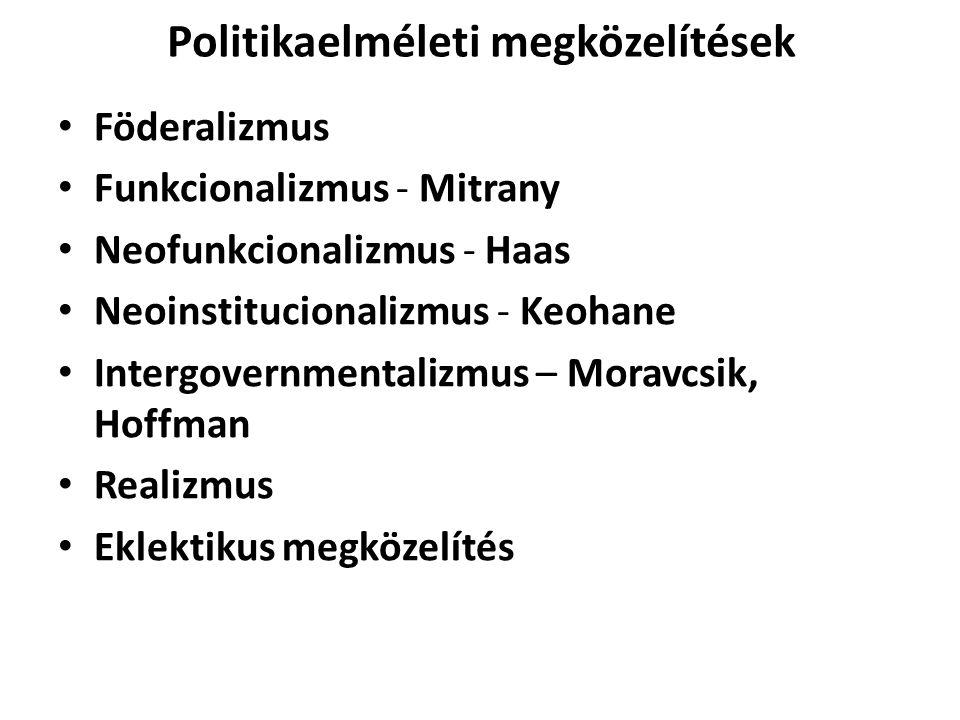 Politikaelméleti megközelítések Föderalizmus Funkcionalizmus - Mitrany Neofunkcionalizmus - Haas Neoinstitucionalizmus - Keohane Intergovernmentalizmu
