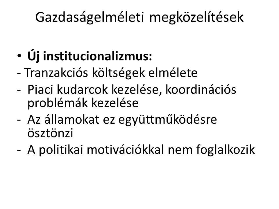 Gazdaságelméleti megközelítések Új institucionalizmus: - Tranzakciós költségek elmélete -Piaci kudarcok kezelése, koordinációs problémák kezelése -Az