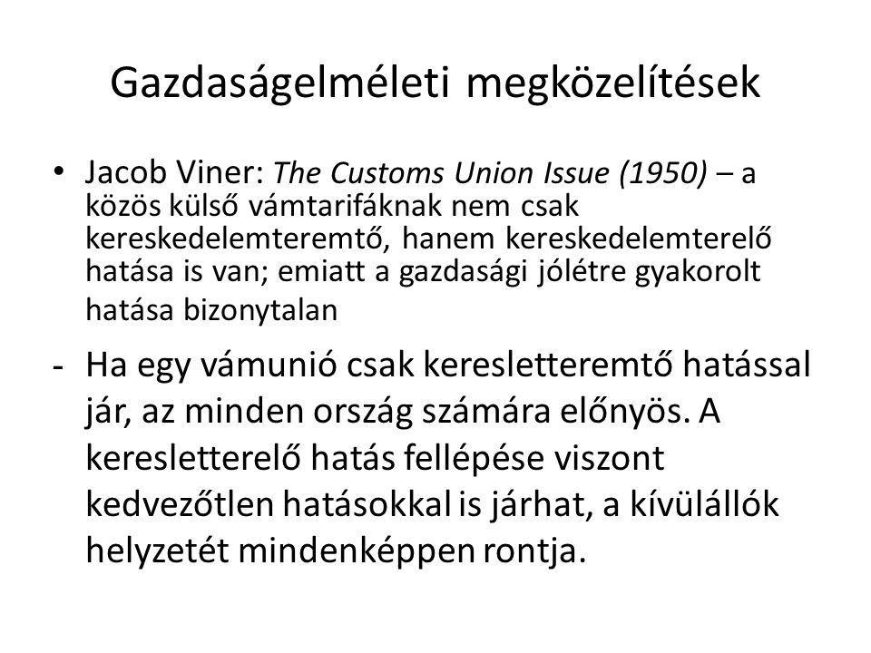Gazdaságelméleti megközelítések Jacob Viner: The Customs Union Issue (1950) – a közös külső vámtarifáknak nem csak kereskedelemteremtő, hanem keresked