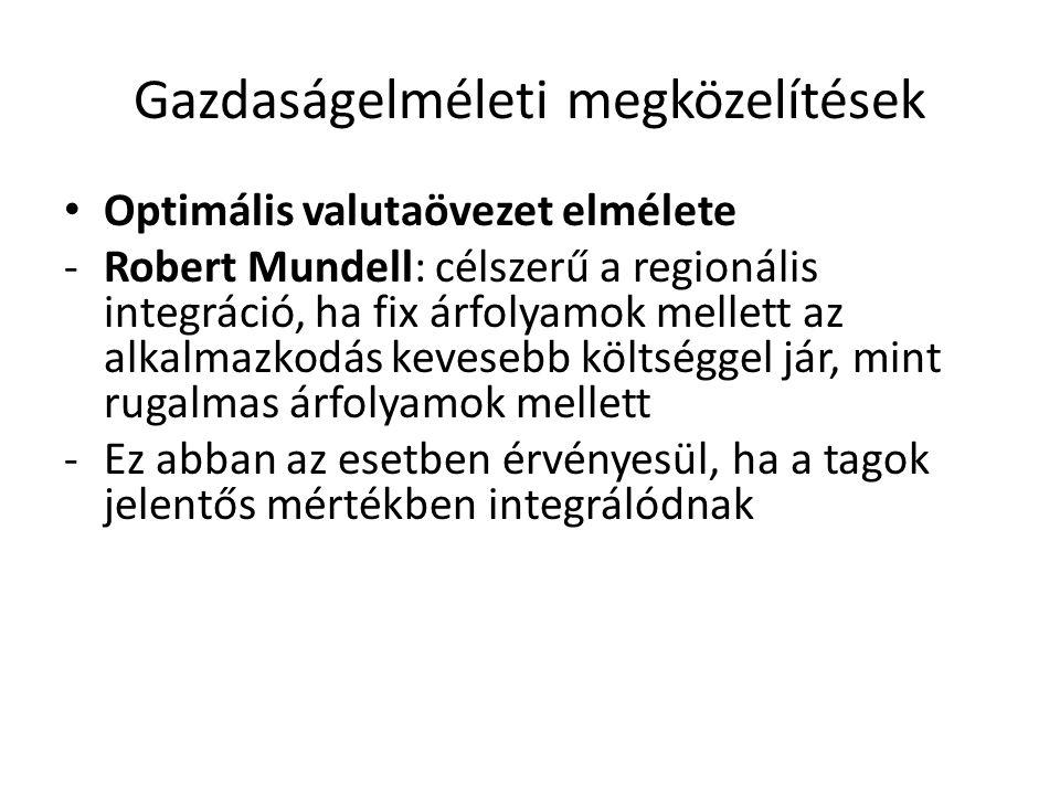 Gazdaságelméleti megközelítések Optimális valutaövezet elmélete -Robert Mundell: célszerű a regionális integráció, ha fix árfolyamok mellett az alkalm