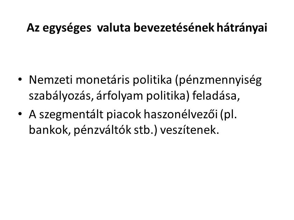 Az egységes valuta bevezetésének hátrányai Nemzeti monetáris politika (pénzmennyiség szabályozás, árfolyam politika) feladása, A szegmentált piacok ha