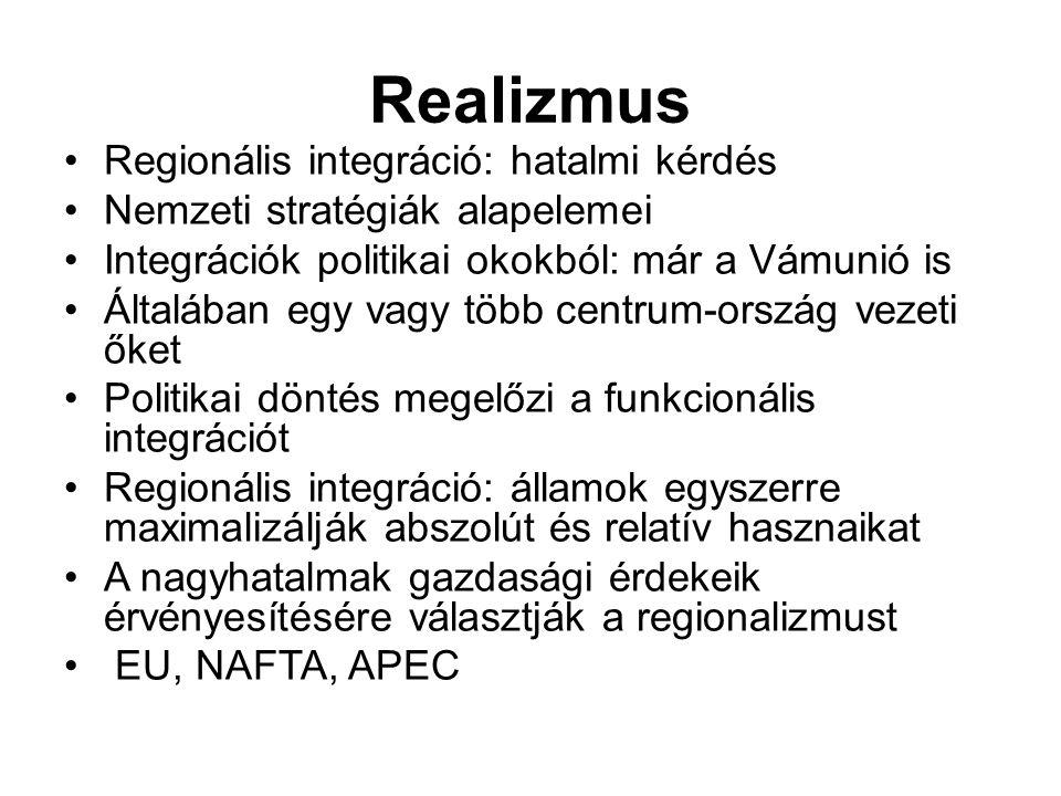 Realizmus Regionális integráció: hatalmi kérdés Nemzeti stratégiák alapelemei Integrációk politikai okokból: már a Vámunió is Általában egy vagy több