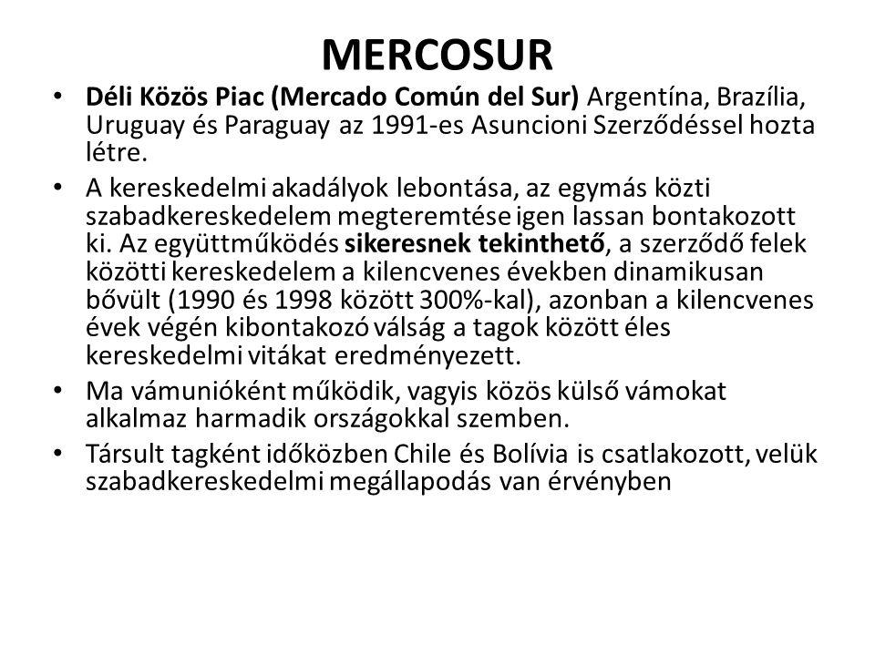 MERCOSUR Déli Közös Piac (Mercado Común del Sur) Argentína, Brazília, Uruguay és Paraguay az 1991-es Asuncioni Szerződéssel hozta létre. A kereskedelm
