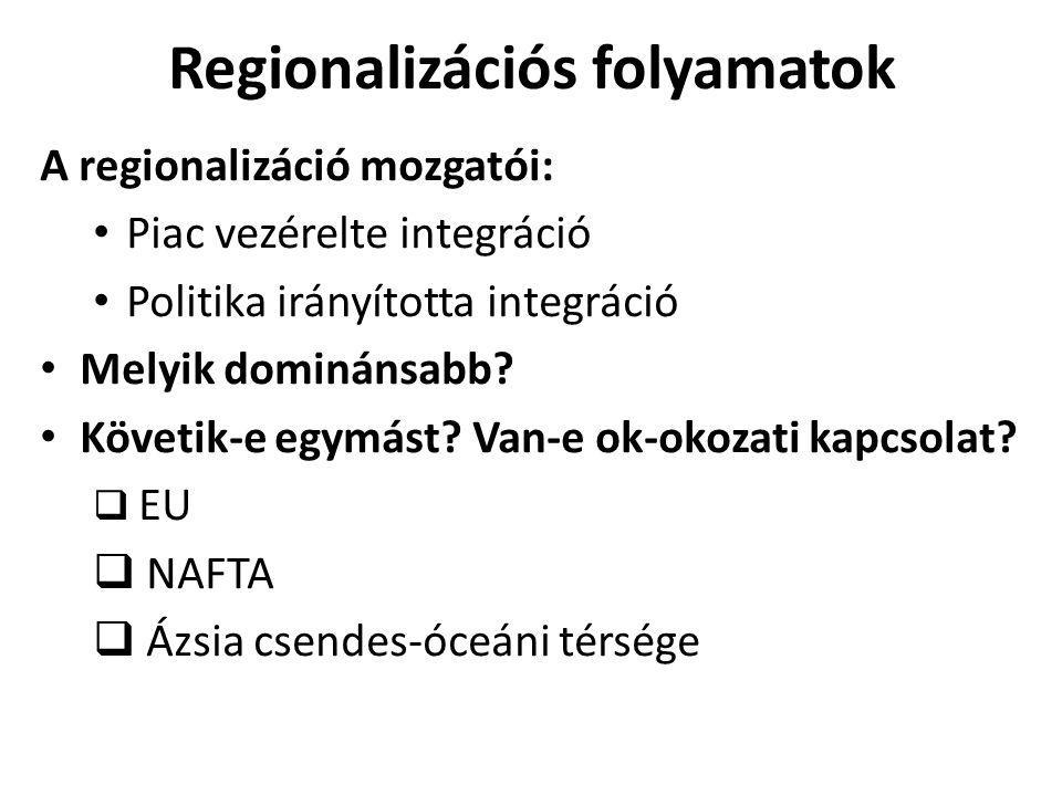 Regionalizációs folyamatok A regionalizáció mozgatói: Piac vezérelte integráció Politika irányította integráció Melyik dominánsabb? Követik-e egymást?
