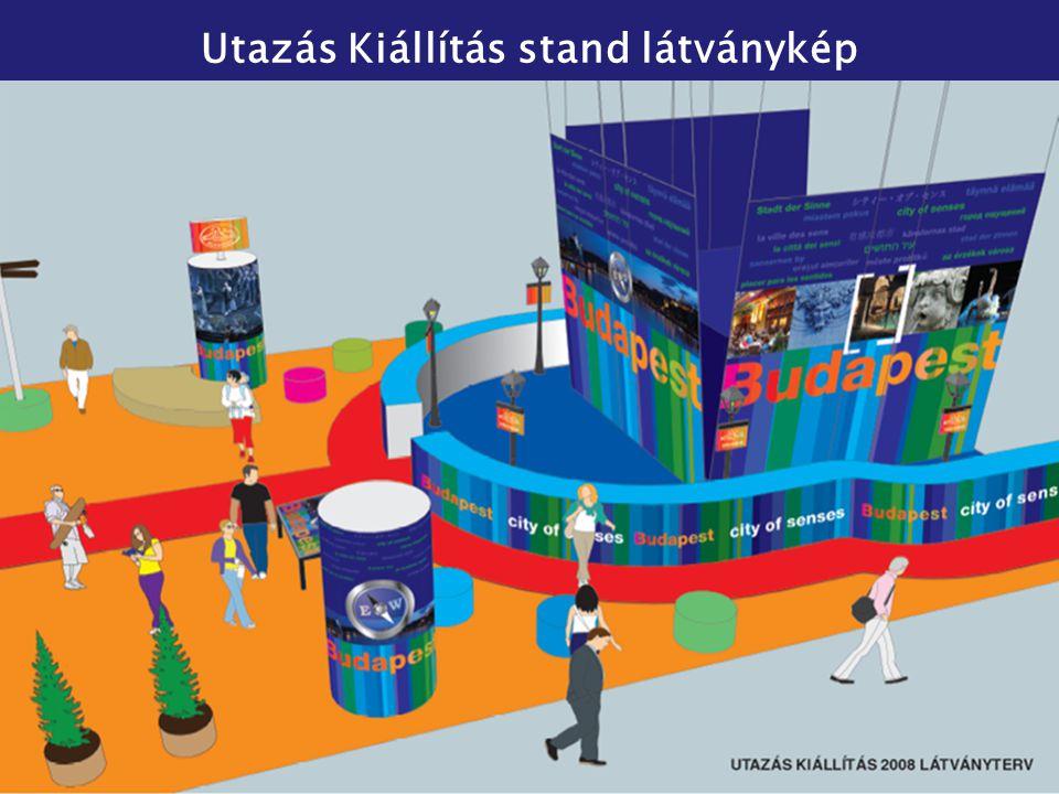Utazás Kiállítás stand látványkép