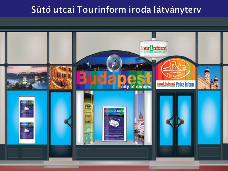 Sütő utcai Tourinform iroda látványterv