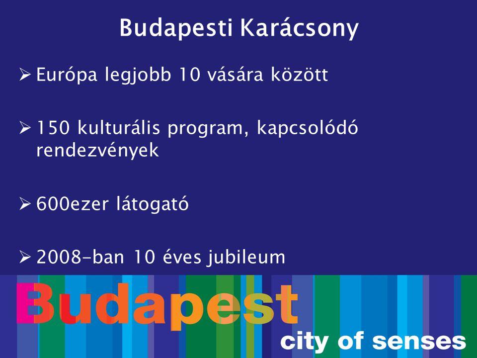  Európa legjobb 10 vására között  150 kulturális program, kapcsolódó rendezvények  600ezer látogató  2008-ban 10 éves jubileum Budapesti Karácsony