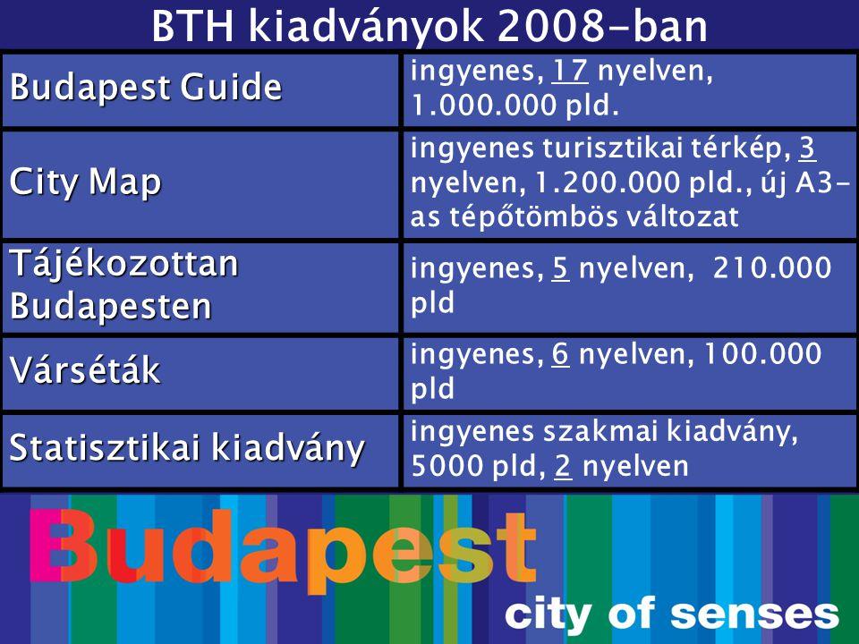BTH kiadványok 2008-ban Budapest Guide ingyenes, 17 nyelven, 1.000.000 pld. City Map ingyenes turisztikai térkép, 3 nyelven, 1.200.000 pld., új A3- as