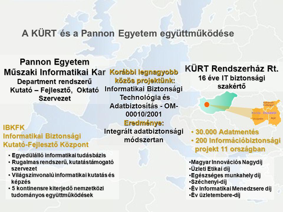 Pannon Egyetem Műszaki Informatika Kar - KÜRT Rt. Információmenedzsment IBKFK Informatikai Biztonsági Kutató-Fejlesztő Központ 30.000 Adatmentés 30.00