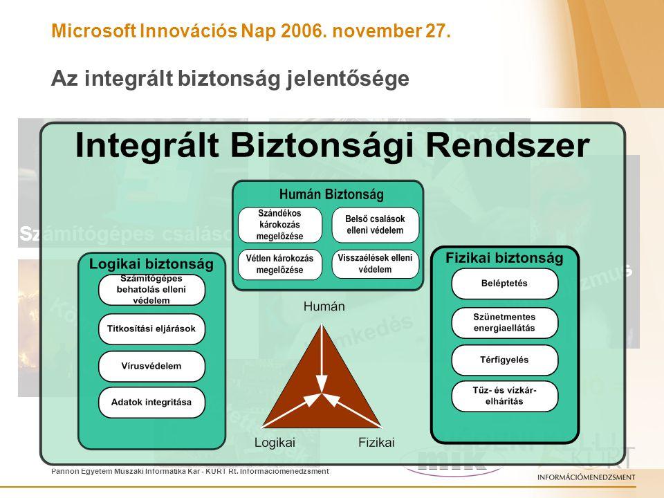 Microsoft Innovációs Nap 2006. november 27. Pannon Egyetem Műszaki Informatika Kar - KÜRT Rt. Információmenedzsment AZ INFORMÁCIÓ = ÉRTÉK VÉDENI KELL!
