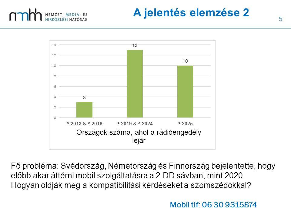6 Az ITU-R Report BT-2302 2014 áprilisában lett publikálva.