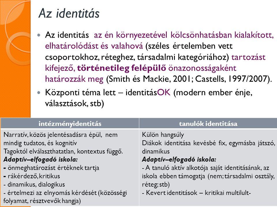 Az identitás Az identitás az én környezetével kölcsönhatásban kialakított, elhatárolódást és valahová (széles értelemben vett csoportokhoz, réteghez, társadalmi kategóriához) tartozást kifejező, történetileg felépülő önazonosságaként határozzák meg (Smith és Mackie, 2001; Castells, 1997/2007).