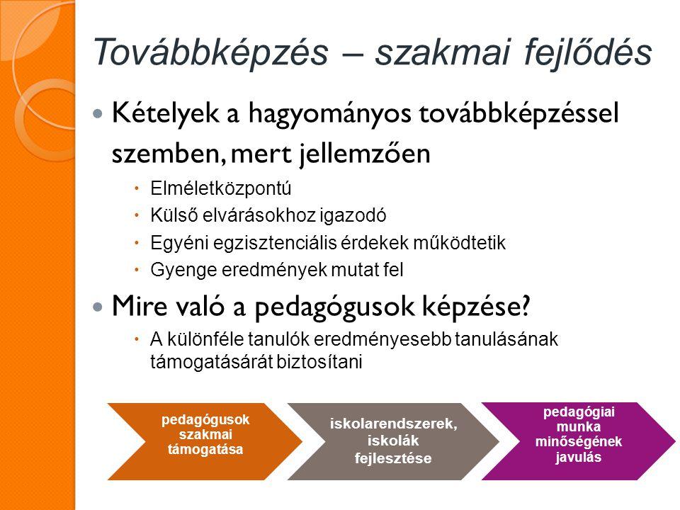 A kutatás folyamata: a közös tanulás kerete Háromlépcsős értelmező, többesetes esettanulmány 1.