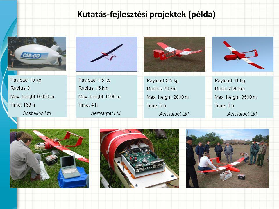 Payload: 10 kg Radius: 0 Max. height: 0-600 m Time: 168 h Sosballon Ltd. Payload: 1,5 kg Radius: 15 km Max. height: 1500 m Time: 4 h Aerotarget Ltd. P