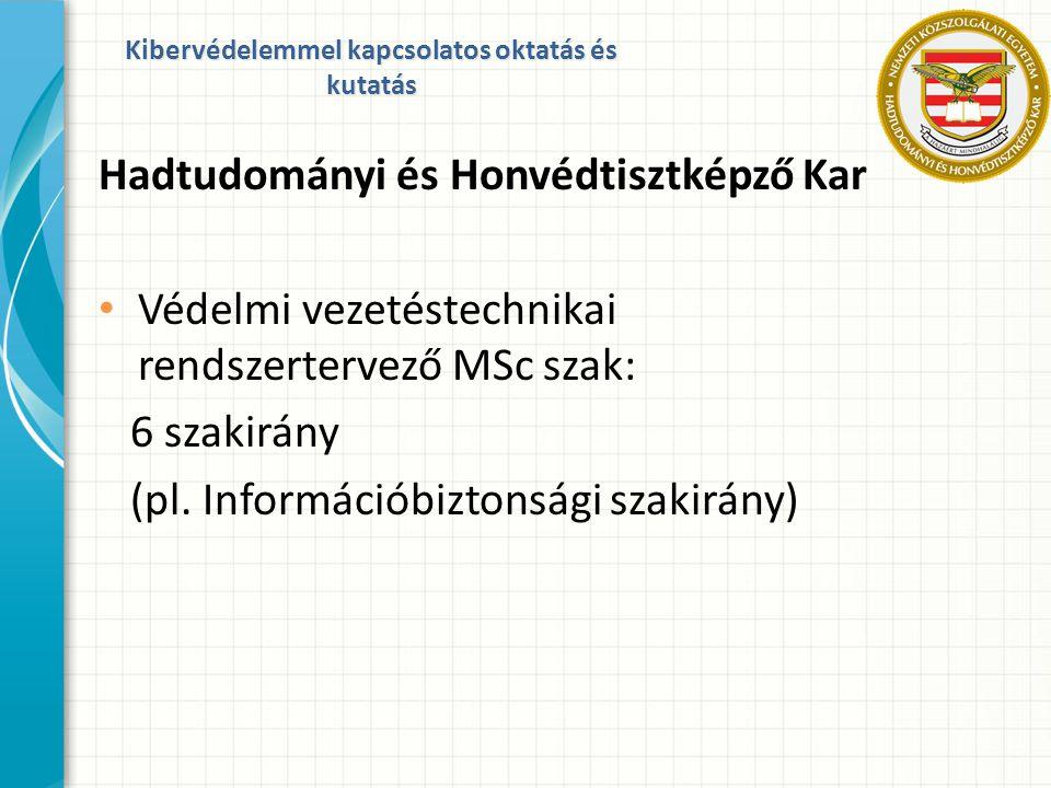 Hadtudományi és Honvédtisztképző Kar Védelmi vezetéstechnikai rendszertervező MSc szak: 6 szakirány (pl. Információbiztonsági szakirány) Kibervédelemm