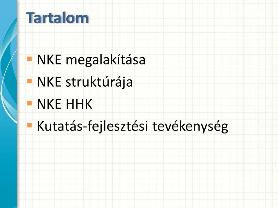 Tartalom  NKE megalakítása  NKE struktúrája  NKE HHK  Kutatás-fejlesztési tevékenység