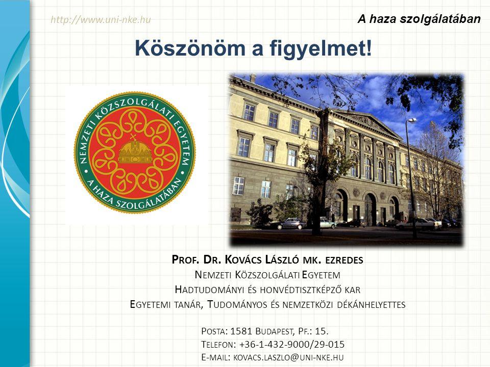 Köszönöm a figyelmet! A haza szolgálatában http://www.uni-nke.hu P ROF. D R. K OVÁCS L ÁSZLÓ MK. EZREDES N EMZETI K ÖZSZOLGÁLATI E GYETEM H ADTUDOMÁNY